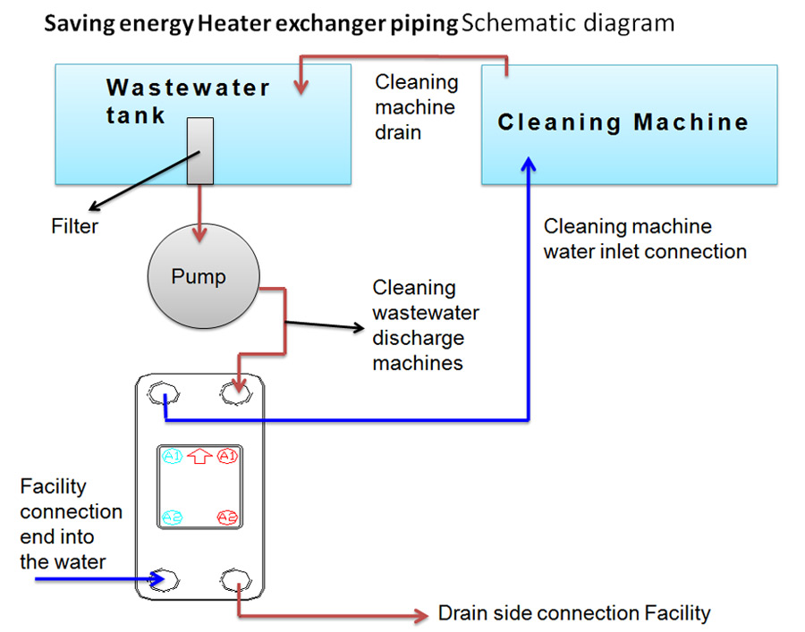 heat exchanger piping schematic